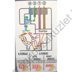 Singer Heavy Duty 14HD854 interlock 10